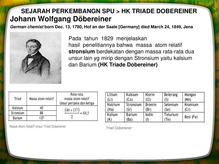 SEJARAH PERKEMBANGN SPU > HK TRIADE DOBEREINER