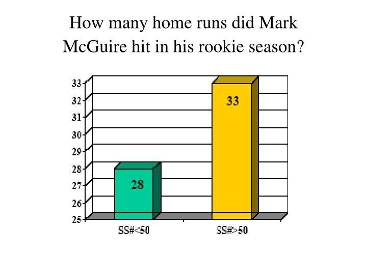 How many home runs did Mark