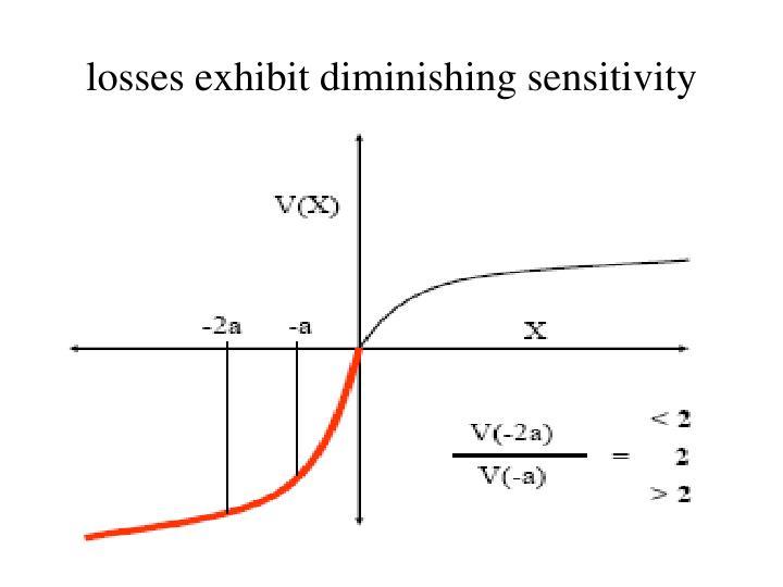 losses exhibit diminishing sensitivity