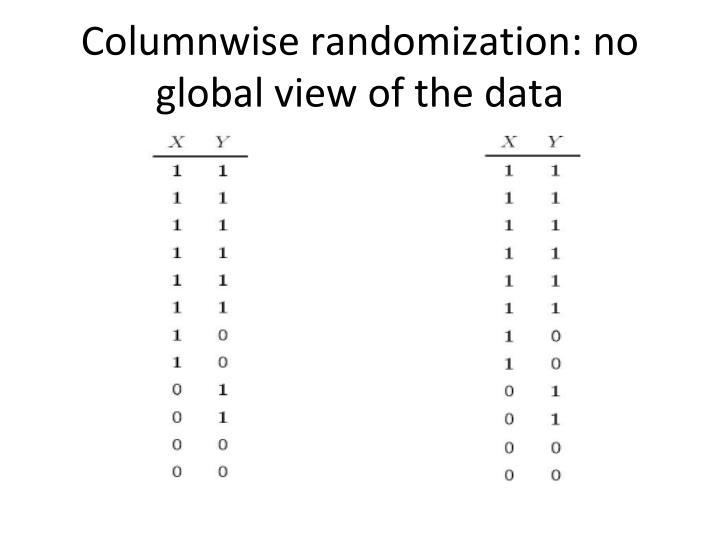 Columnwise