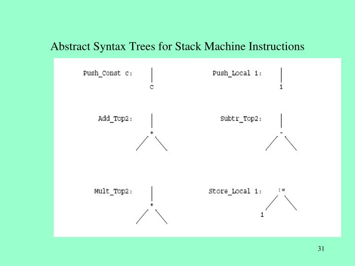 Abstract Syntax Trees for Stack Machine Instructions