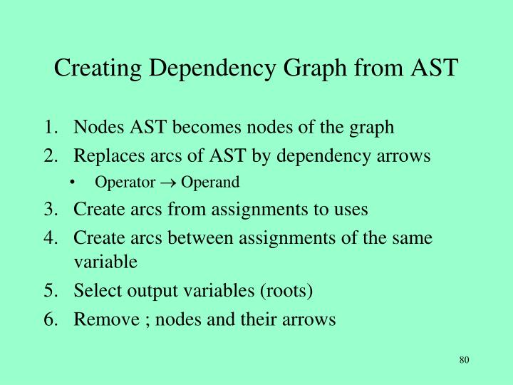 Creating Dependency Graph from AST