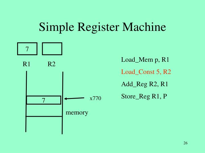 Simple Register Machine