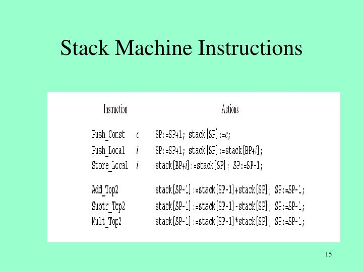 Stack Machine Instructions