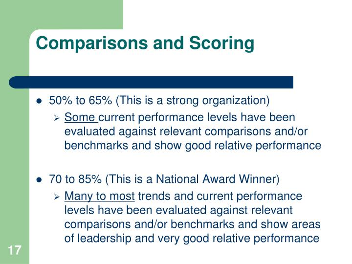 Comparisons and Scoring