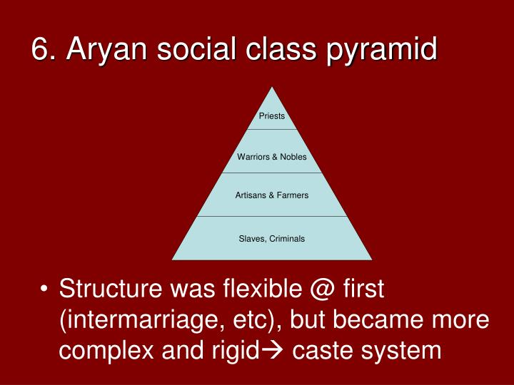 caste system good india essay 15 beneficial functions of the caste system in rural society in india article shared by: functions of caste system in india – essay best, rural society.