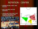 rotation center