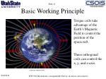 basic working principle1
