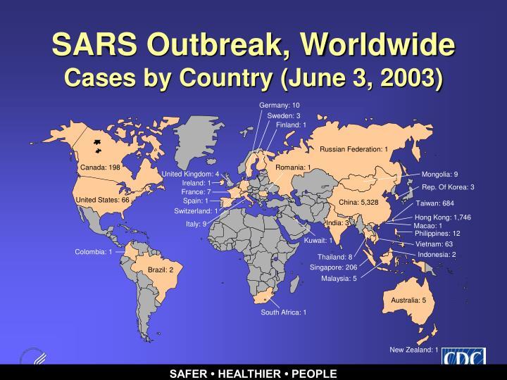 SARS Outbreak, Worldwide