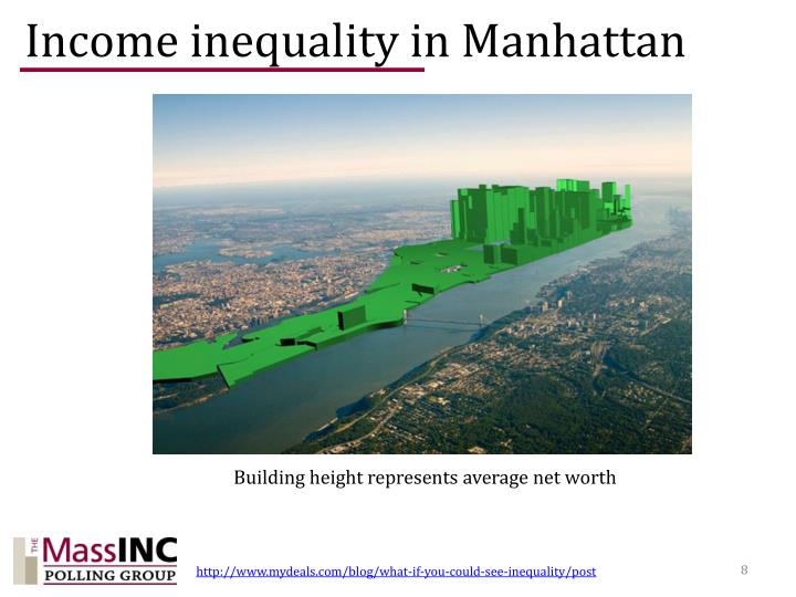 Income inequality in Manhattan