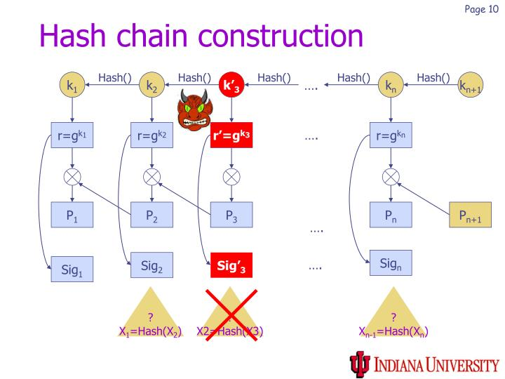 Hash chain construction