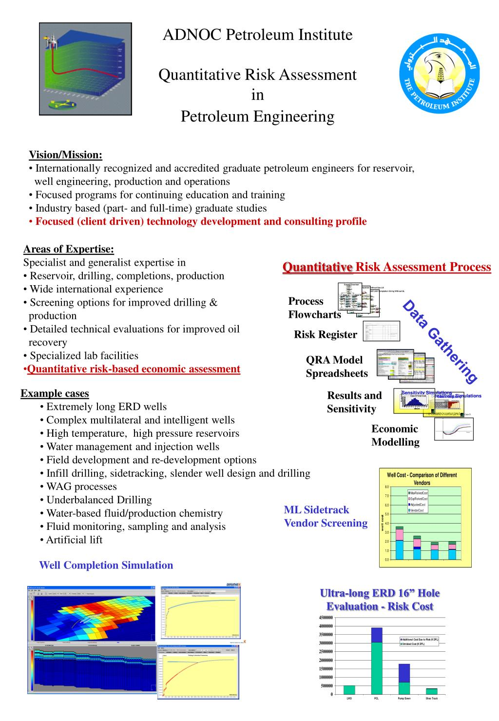 Ppt Adnoc Petroleum Institute Quantitative Risk Assessment In Petroleum Engineering Powerpoint Presentation Id 3114394