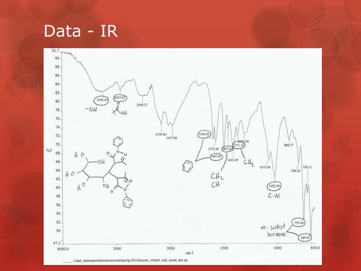 Data - IR