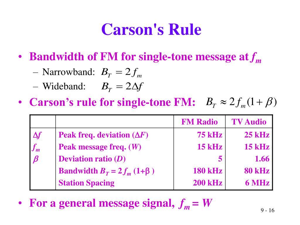 PPT - Analog Sinusoidal Modulation PowerPoint Presentation