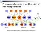 phonological access error selection of incorrect phonemes