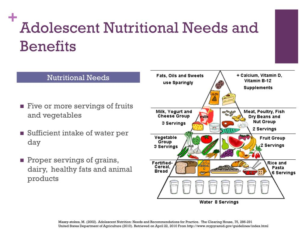 Nutritional Needs of Adolescents - The Teenage Years