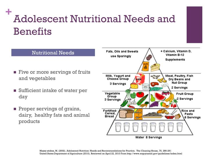 Adolescent nutritional needs and benefits