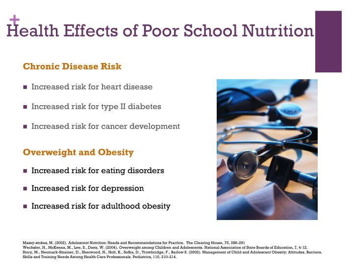 Health Effects of Poor School Nutrition