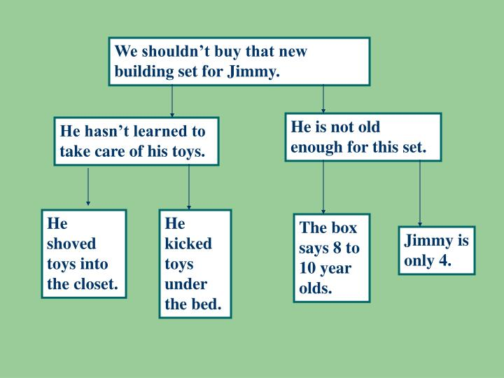 We shouldn't buy that new building set for Jimmy.