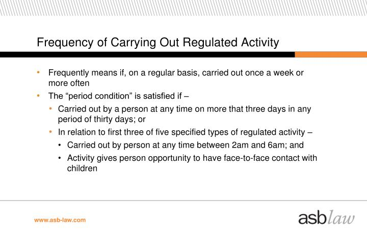 Frequency of Carrying Out Regulated Activity