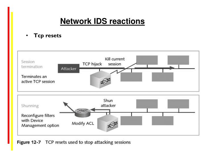 Network IDS reactions