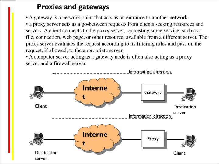 Proxies and gateways