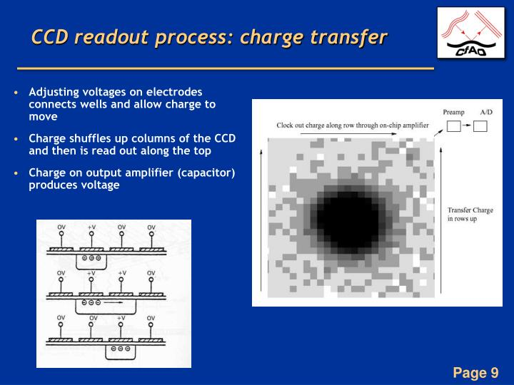 CCD readout process: charge transfer