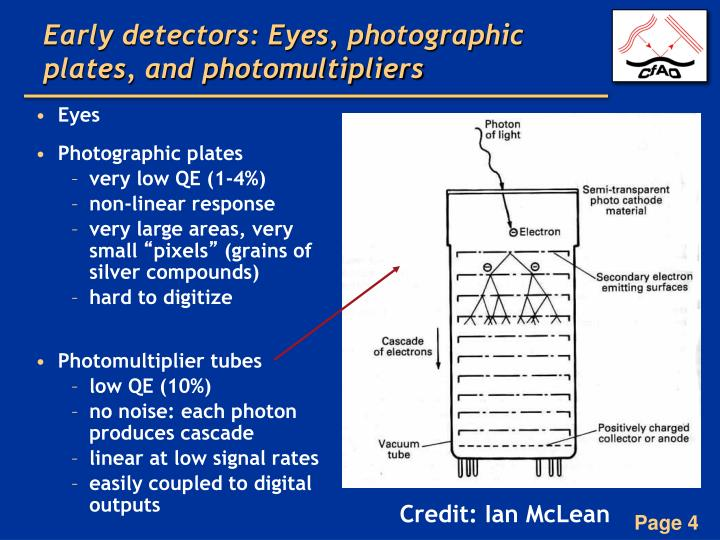 Early detectors: Eyes, photographic plates, and photomultipliers