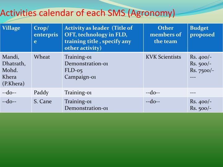 Activities calendar of each SMS (Agronomy)