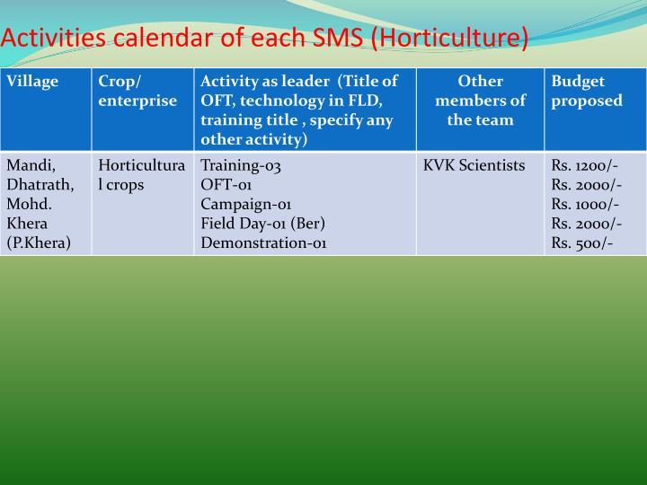 Activities calendar of each SMS (Horticulture)
