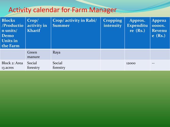 Activity calendar for Farm Manager