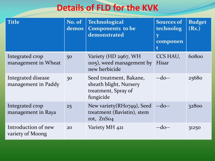 Details of FLD for the KVK