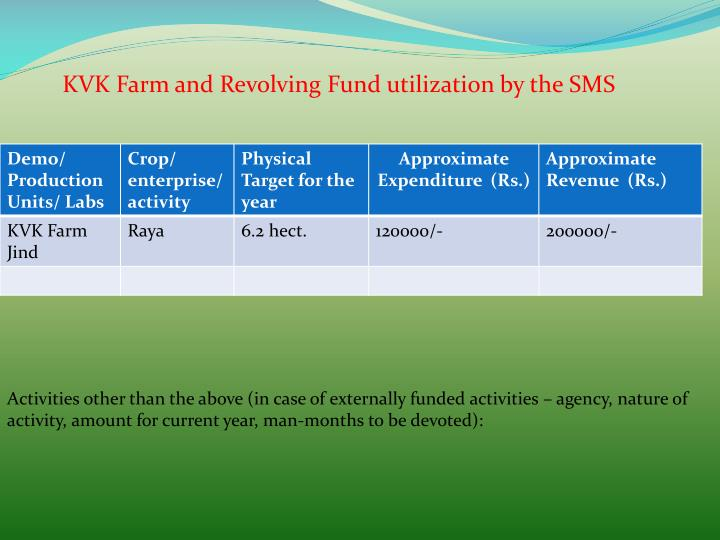 KVK Farm and Revolving Fund utilization by the SMS