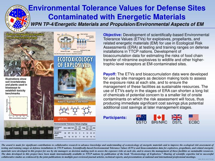 Environmental Tolerance Values for Defense Sites Contaminated with Energetic Materials