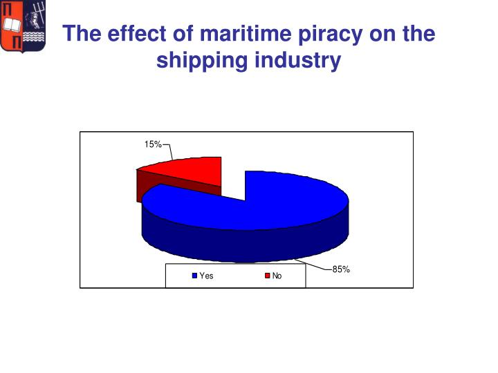 The effect of maritime piracy on the shipping industry