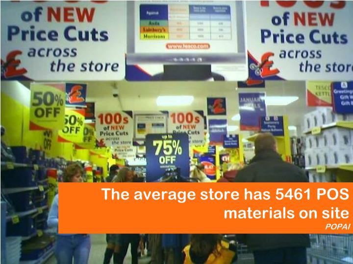 The average store has 5461 POS materials on site
