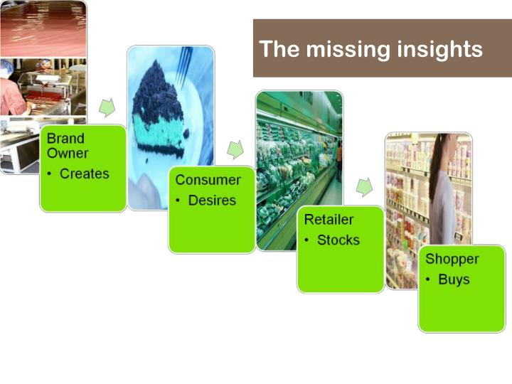 The missing insights