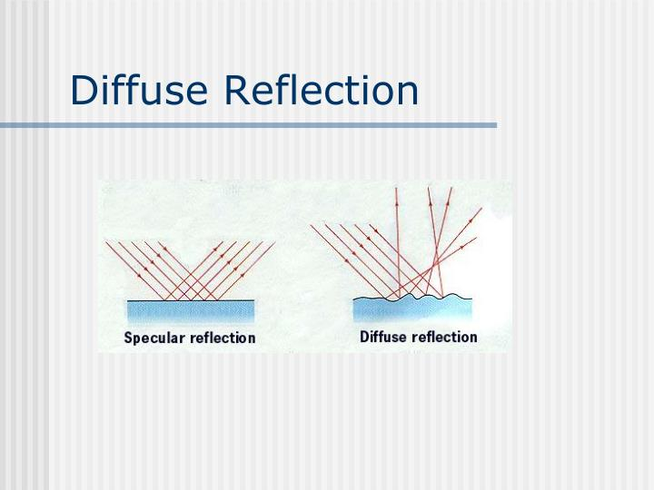 Ppt Reflection And Refraction Powerpoint Presentation