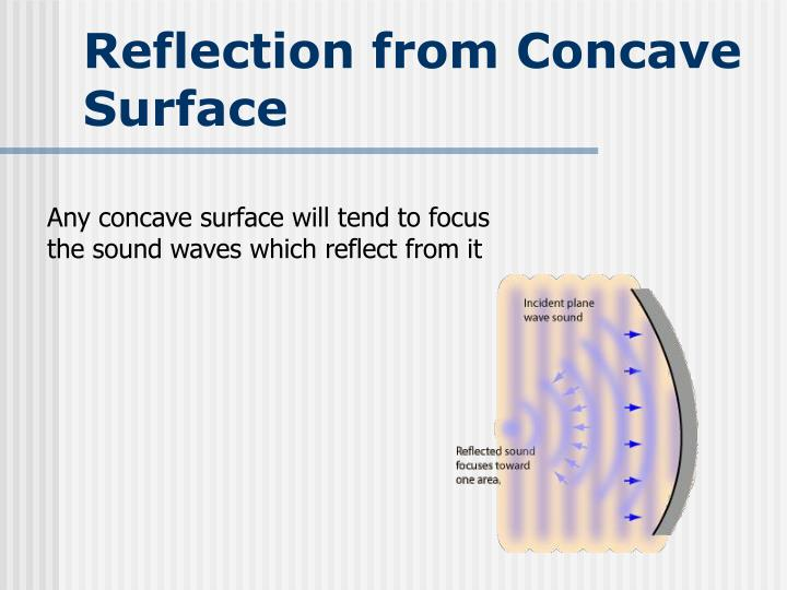 PPT - Reflection and Refraction PowerPoint Presentation ...