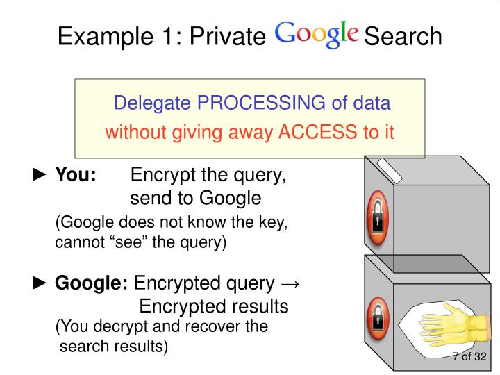 Example 1: Private              Search