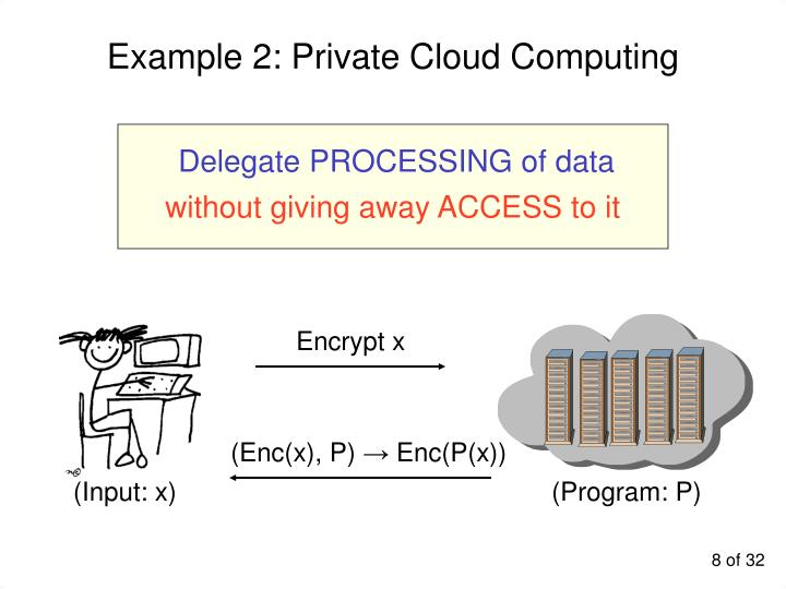 Example 2: Private Cloud Computing