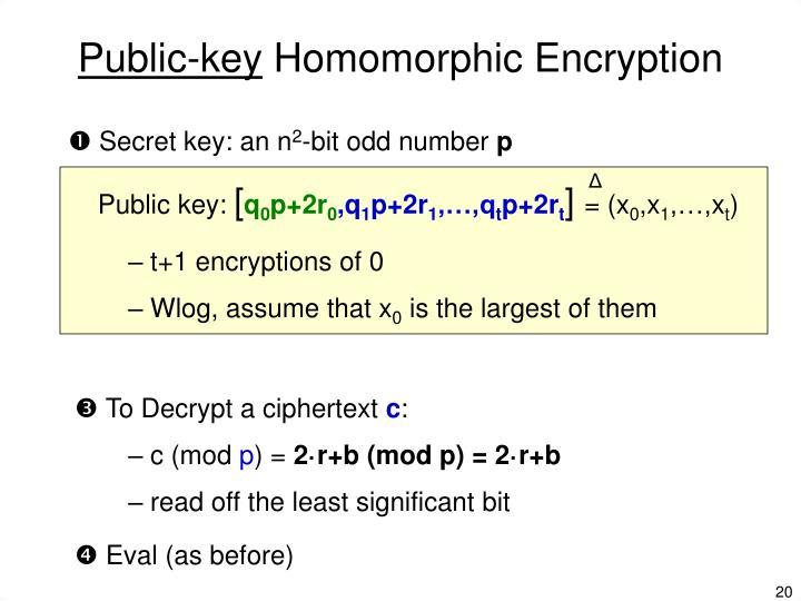 Public-key