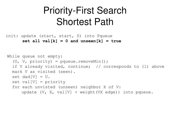 Priority first search shortest path