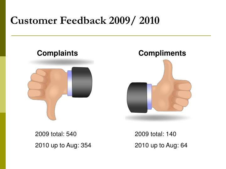 Customer Feedback 2009/ 2010