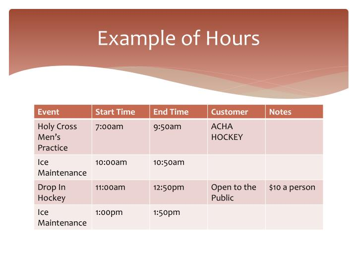 Example of Hours