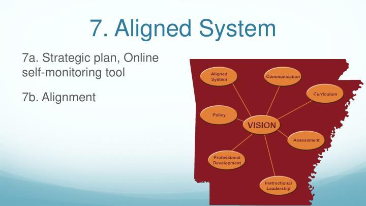 7. Aligned System