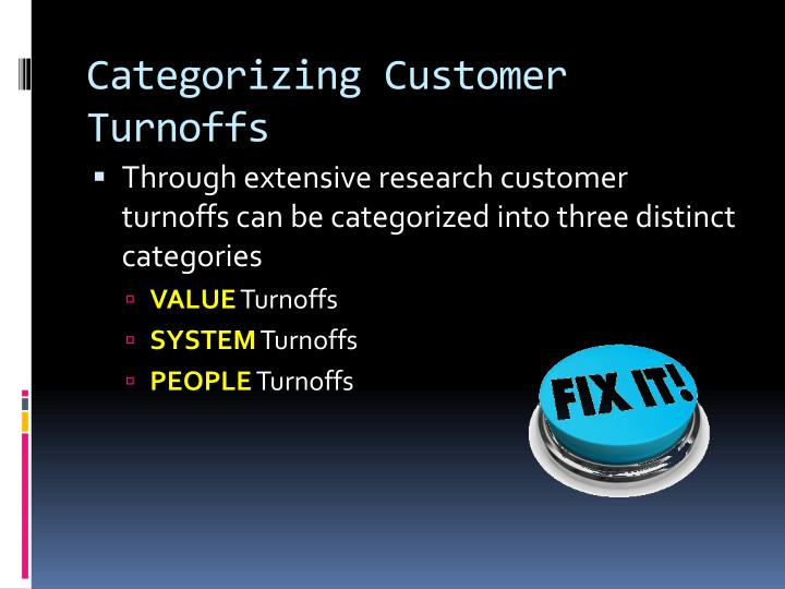 Categorizing Customer Turnoffs