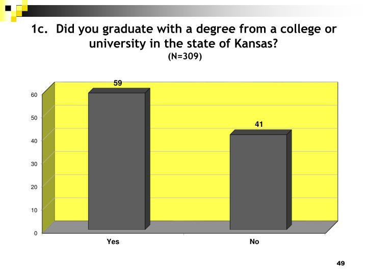1c.  Did you graduate with a degree from a college or            university in the state of Kansas?