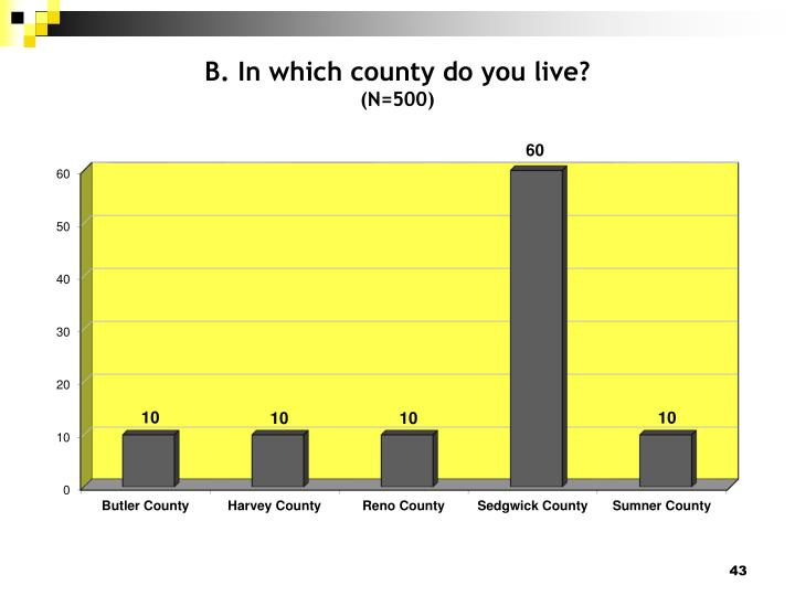 B. In which county do you live?