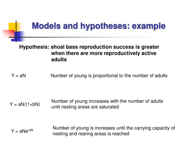 Models and hypotheses: example